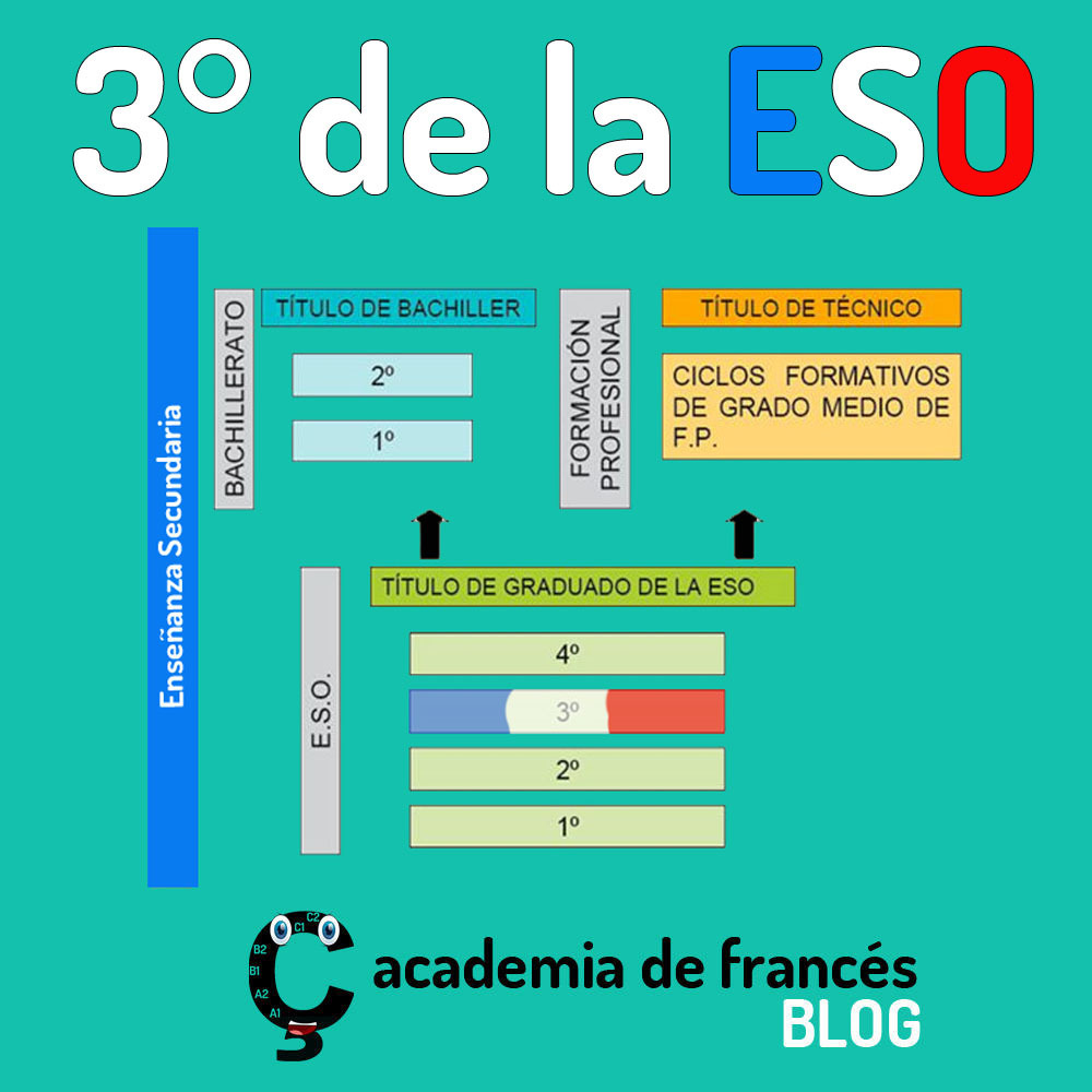 3-ESO-FRANCES-ENSENANZA-SEGUNDARIA-OBLIGATORIA