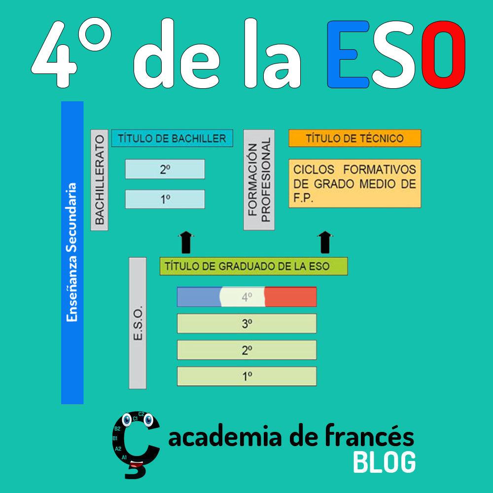 4-ESO-FRANCES-ENSENANZA-SEGUNDARIA-OBLIGATORIA